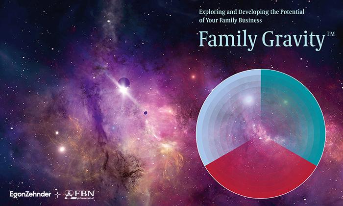 Family Gravity Study
