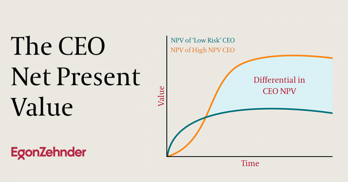 How to Assess CEO Candidates